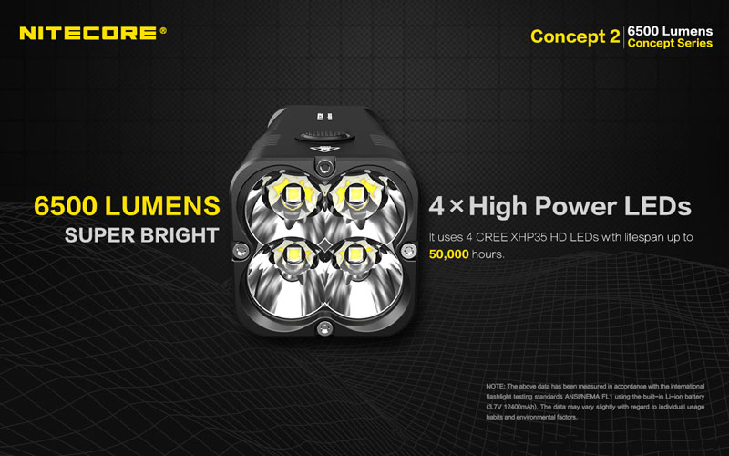 4 x LED CREE XHP35 HD lampe